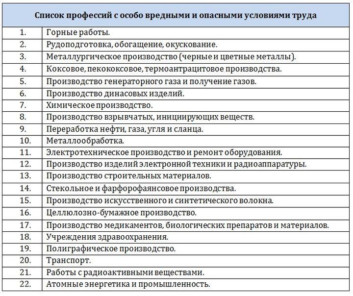dosrochnaya-pensiya-2019-god-vyxoda-na-dosrochnuyu-pensiyu-poryadok-oformleniya