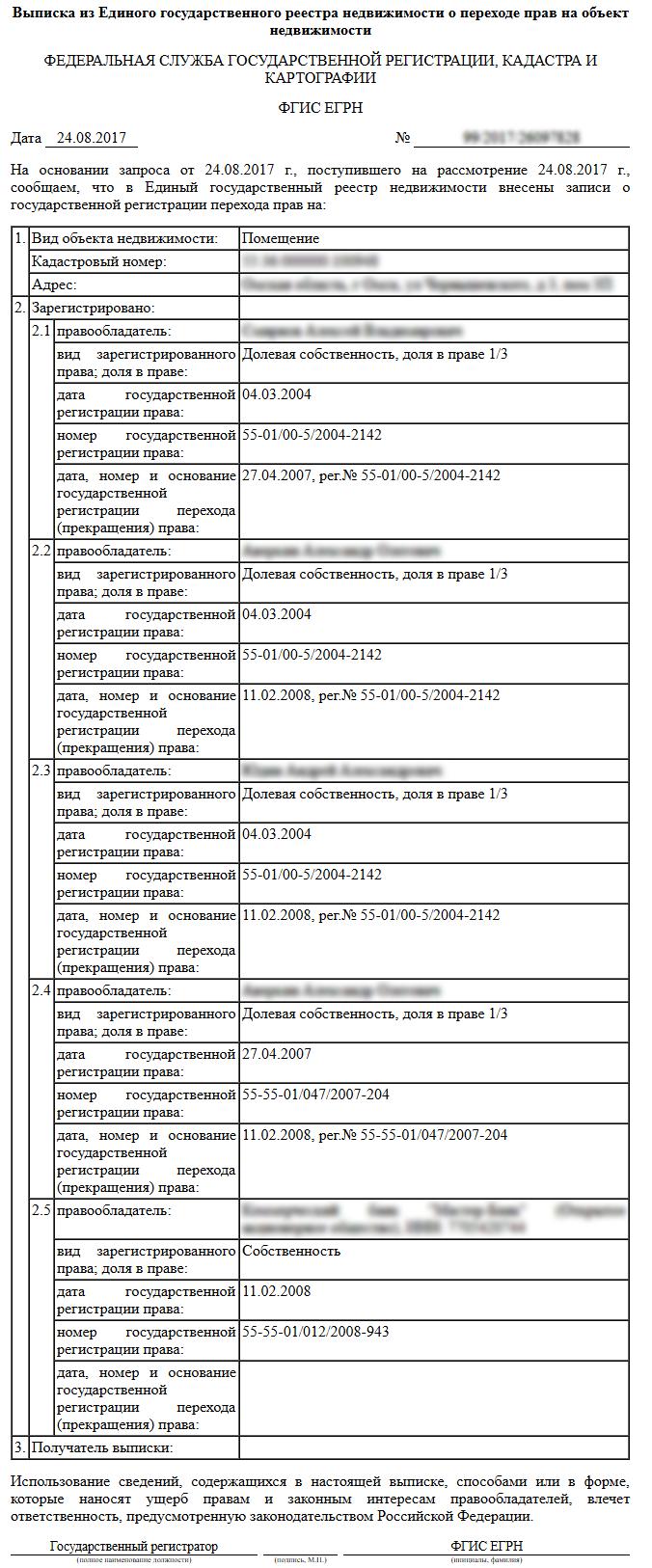 Расширенная выписка из егрн со сведениями о собственниках